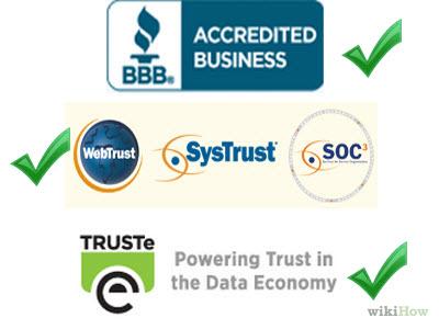 Website trustworthy check