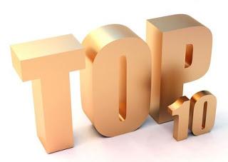 Top 10 Premium Blogger Templates in 2014