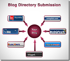 blog-directory_submissions