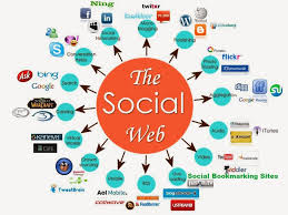 Top 10 High Page Rank Social Bookmarking Sites of 2014