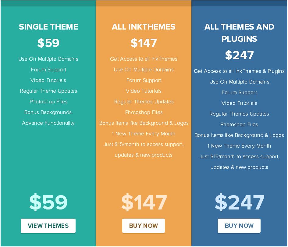 Pricing-InkThemes