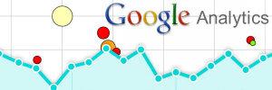 Google-Analytics-integration