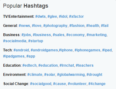 popular hashtags