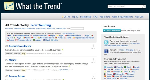 How to Find Popular & Trending Hashtags Today - Blogging Ways