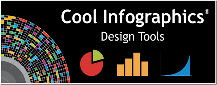 create free infographics tools